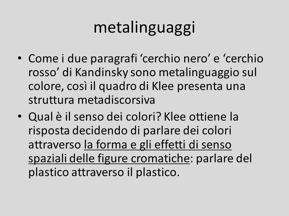 metalinguaggi