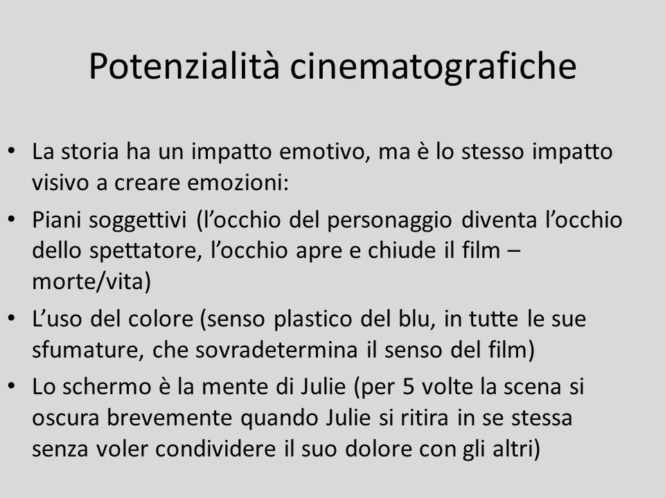 Potenzialità cinematografiche