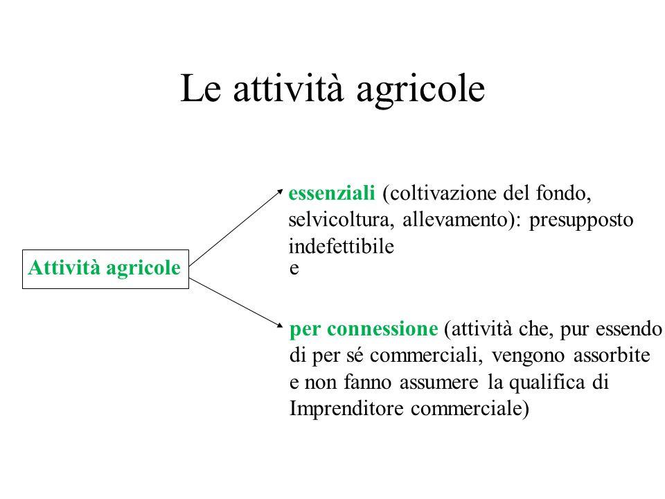 Le attività agricole essenziali (coltivazione del fondo,