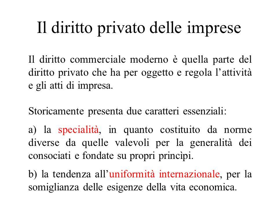 Il diritto privato delle imprese