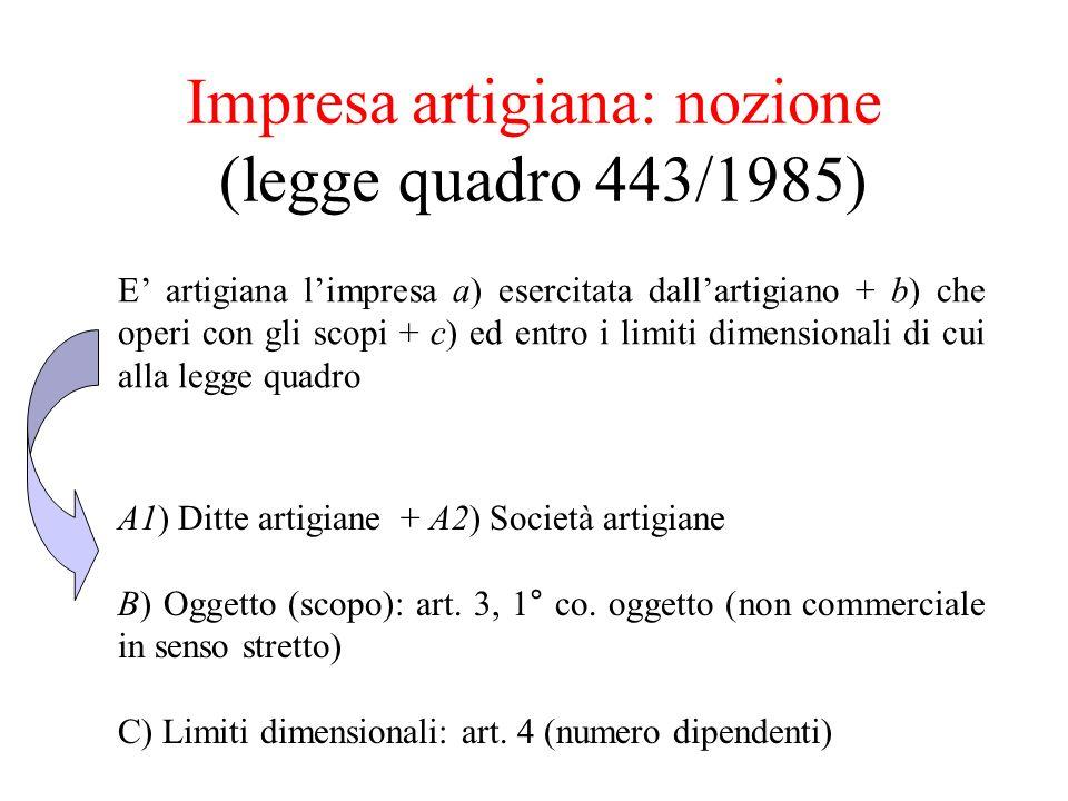 Impresa artigiana: nozione (legge quadro 443/1985)