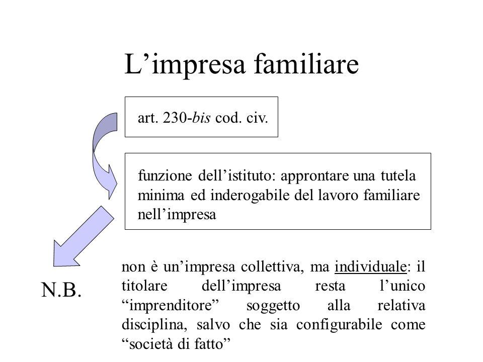 L'impresa familiare N.B. art. 230-bis cod. civ.
