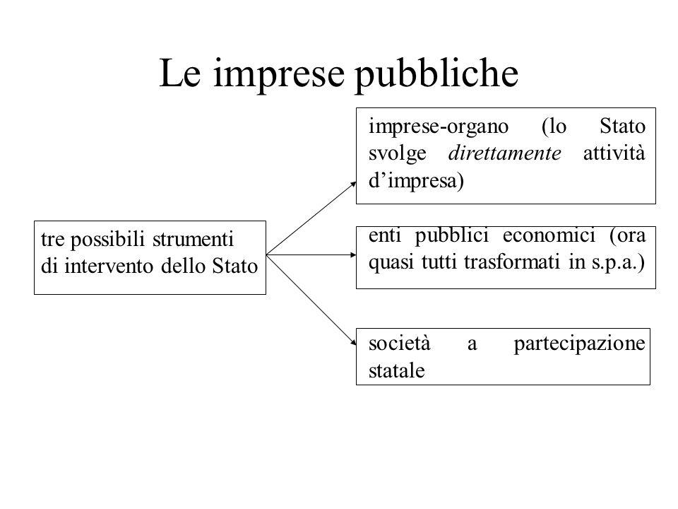 Le imprese pubbliche imprese-organo (lo Stato svolge direttamente attività d'impresa)