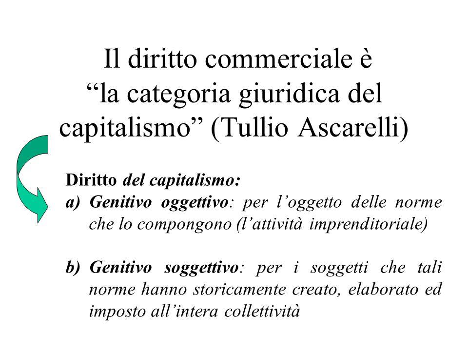 Il diritto commerciale è la categoria giuridica del capitalismo (Tullio Ascarelli)