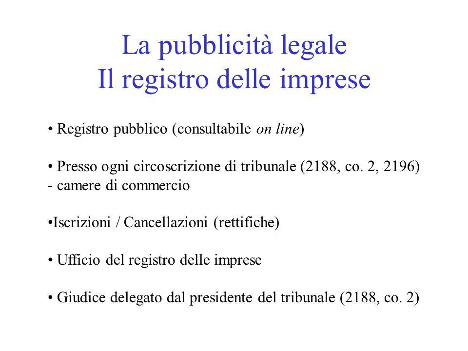 La pubblicità legale Il registro delle imprese