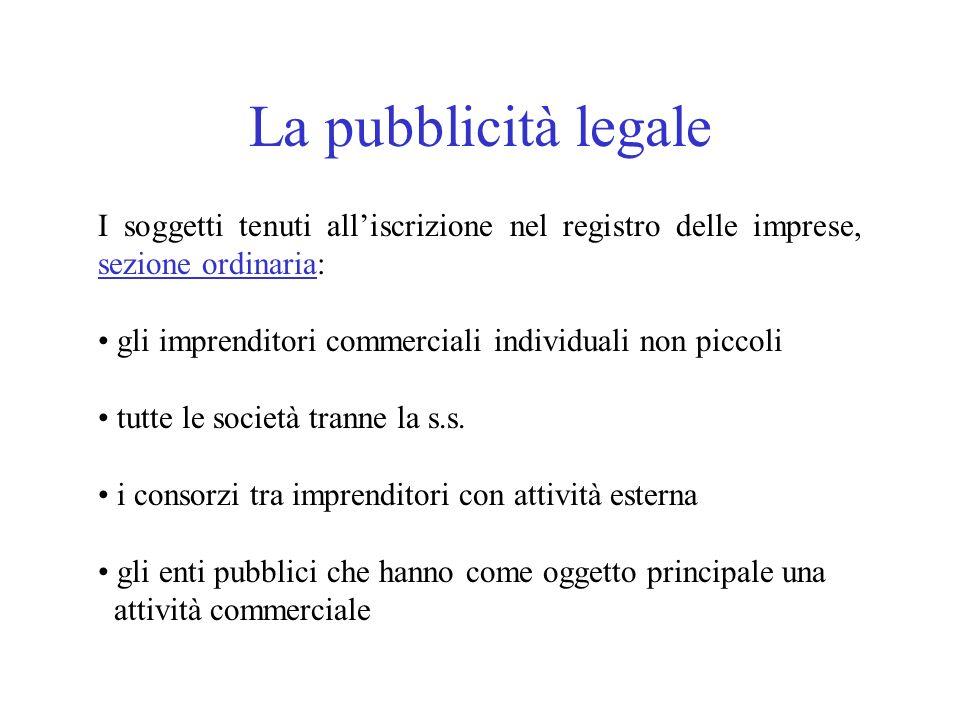 La pubblicità legale I soggetti tenuti all'iscrizione nel registro delle imprese, sezione ordinaria: