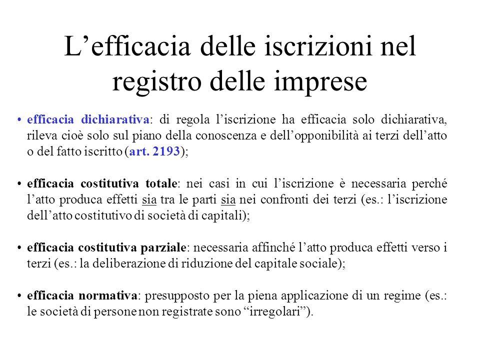 L'efficacia delle iscrizioni nel registro delle imprese