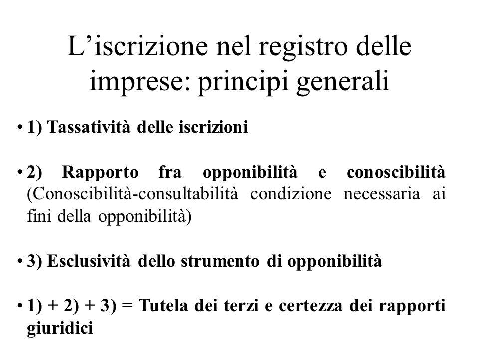 L'iscrizione nel registro delle imprese: principi generali