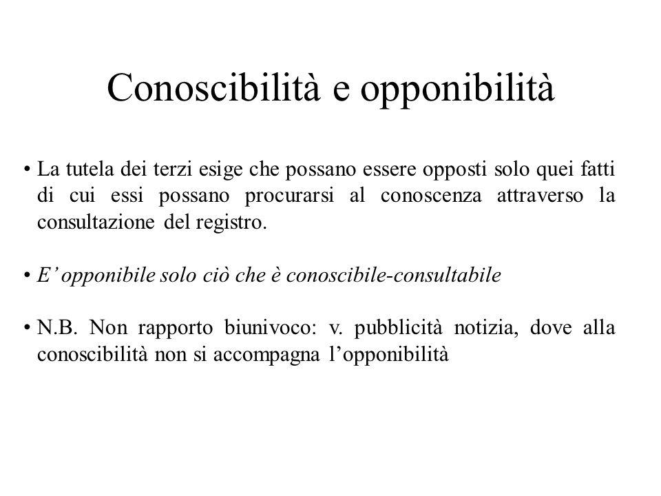 Conoscibilità e opponibilità
