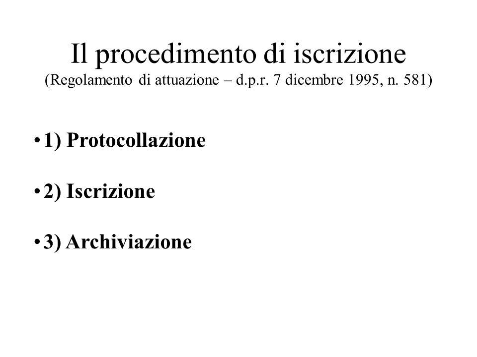 Il procedimento di iscrizione (Regolamento di attuazione – d. p. r
