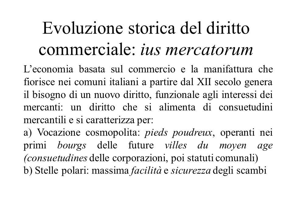 Evoluzione storica del diritto commerciale: ius mercatorum