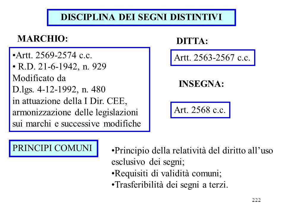 DISCIPLINA DEI SEGNI DISTINTIVI