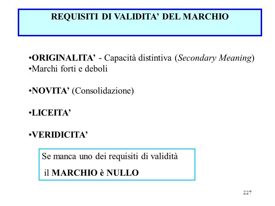 REQUISITI DI VALIDITA' DEL MARCHIO