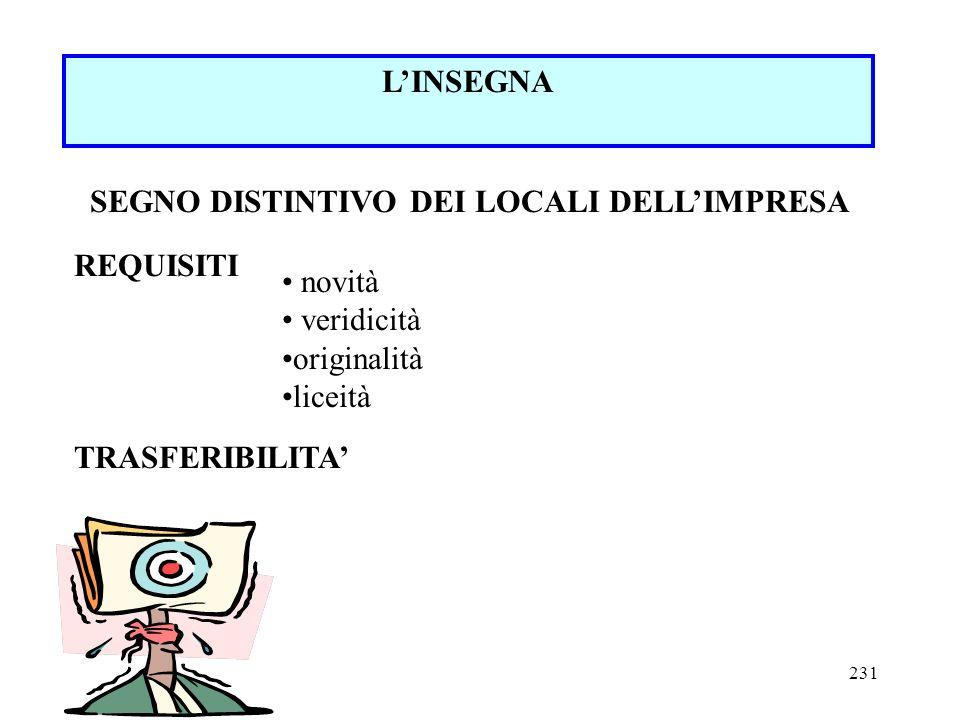 L'INSEGNA SEGNO DISTINTIVO DEI LOCALI DELL'IMPRESA. REQUISITI. novità. veridicità. originalità.