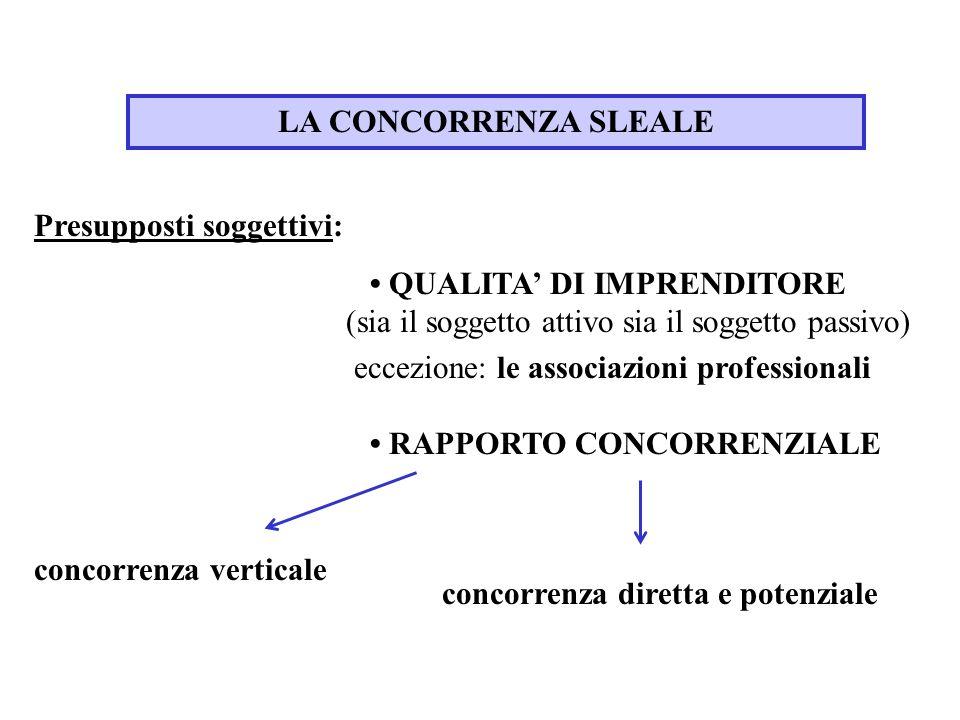 LA CONCORRENZA SLEALE Presupposti soggettivi: • QUALITA' DI IMPRENDITORE. (sia il soggetto attivo sia il soggetto passivo)