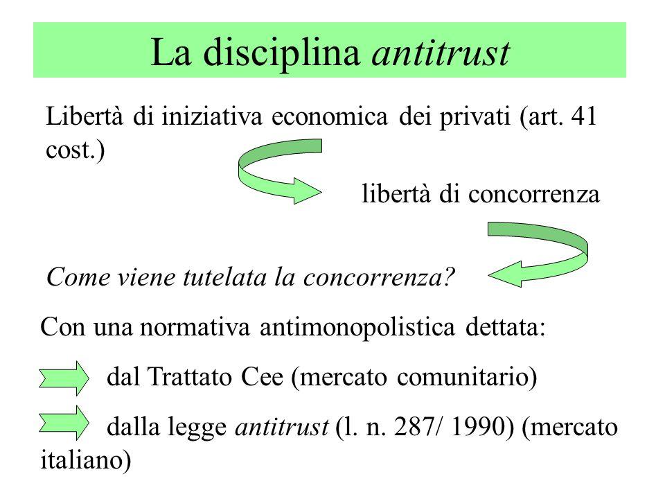 La disciplina antitrust