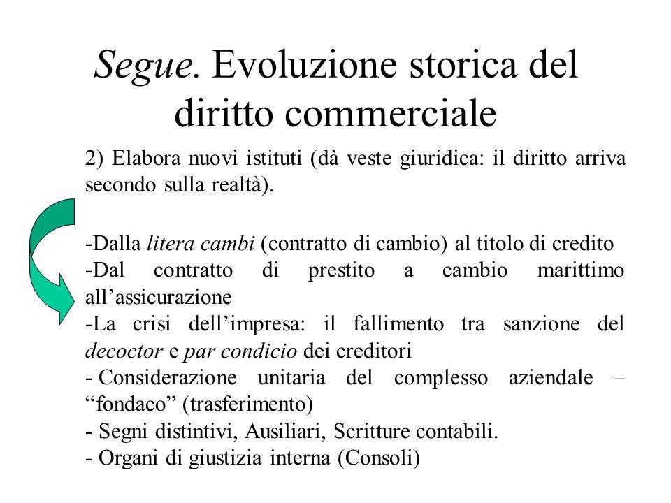 Segue. Evoluzione storica del diritto commerciale