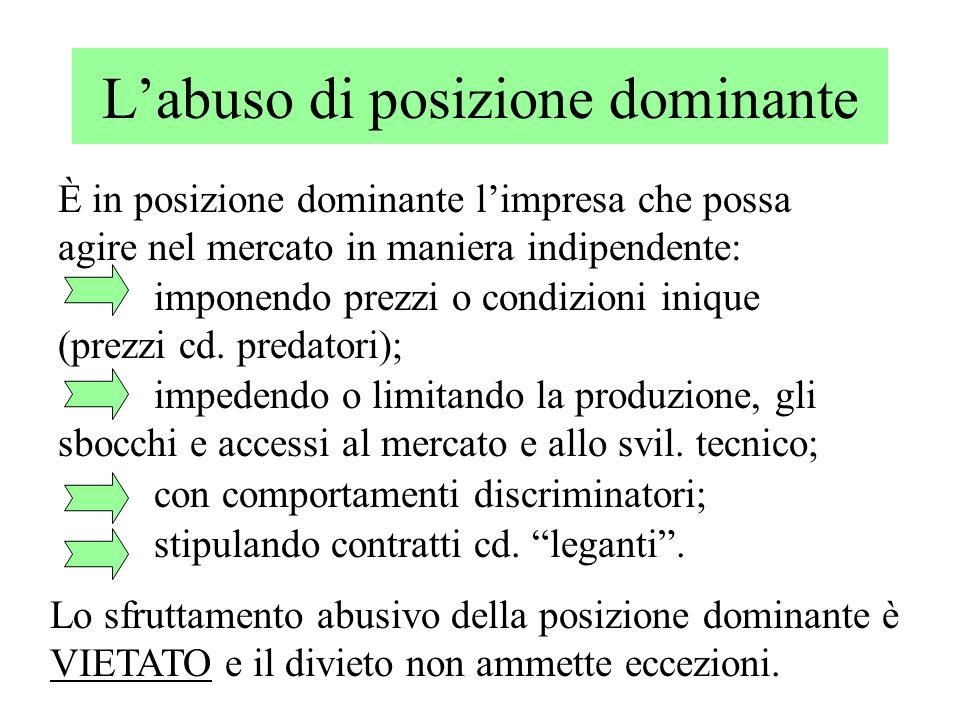 L'abuso di posizione dominante
