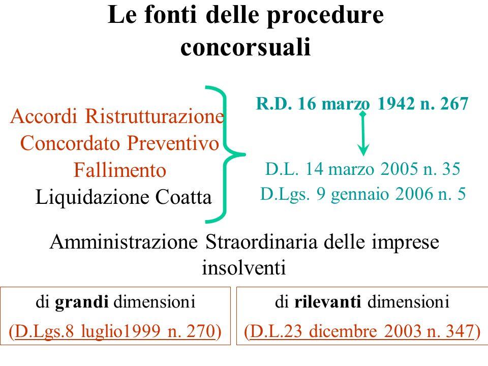 Le fonti delle procedure concorsuali
