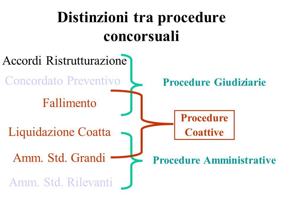 Distinzioni tra procedure concorsuali