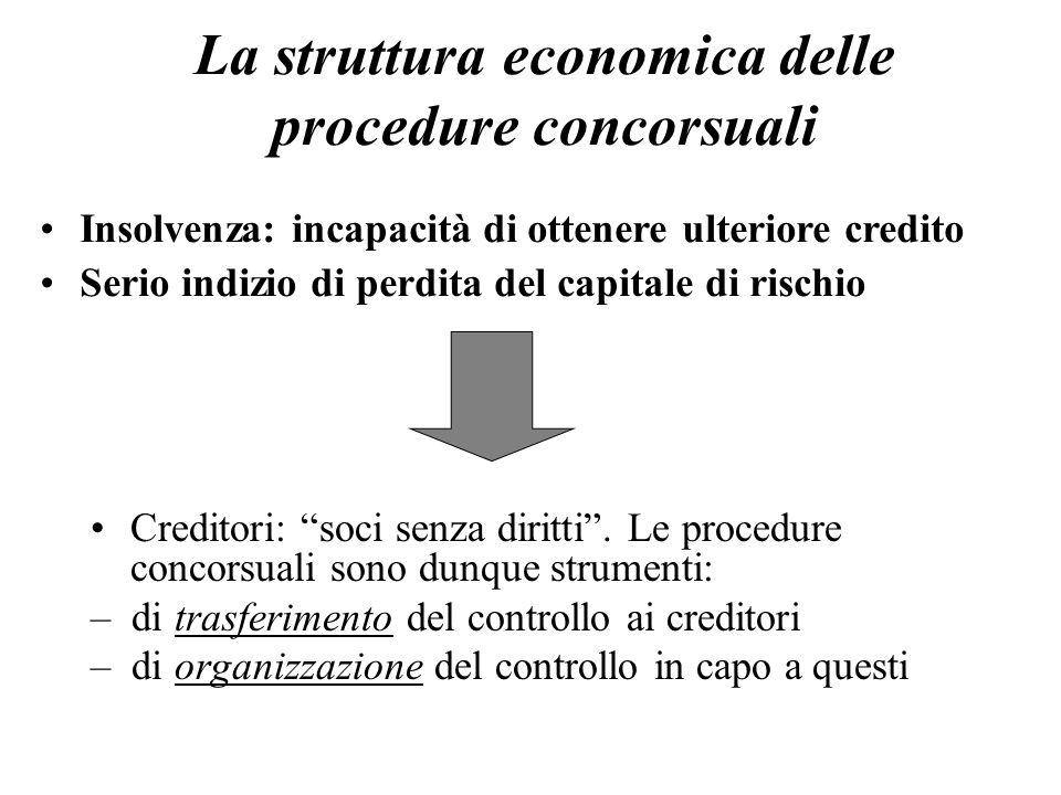 La struttura economica delle procedure concorsuali