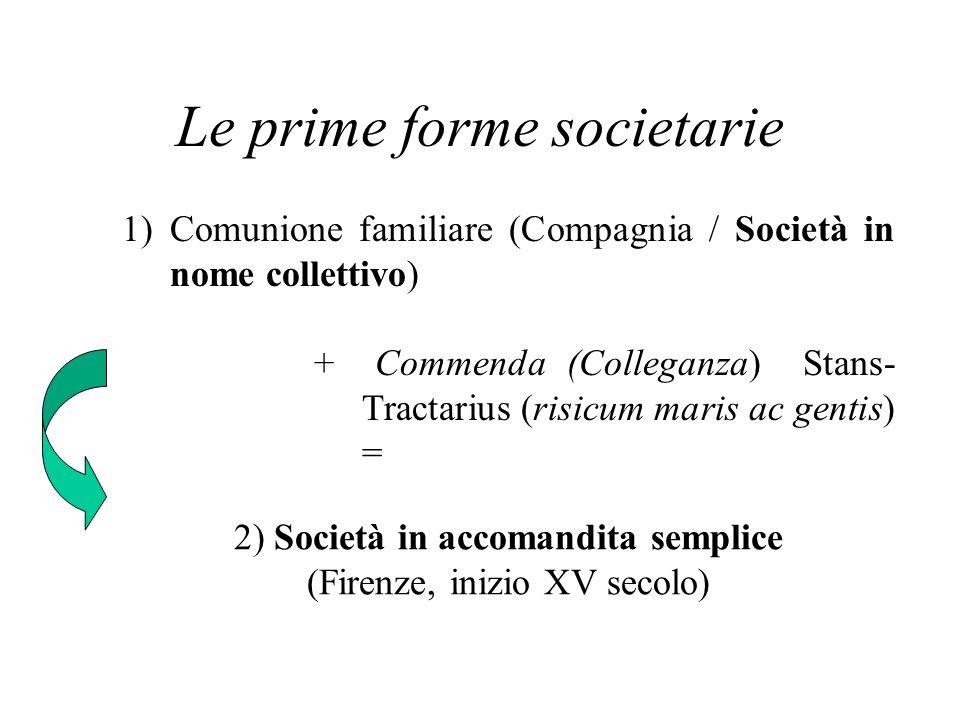 Le prime forme societarie