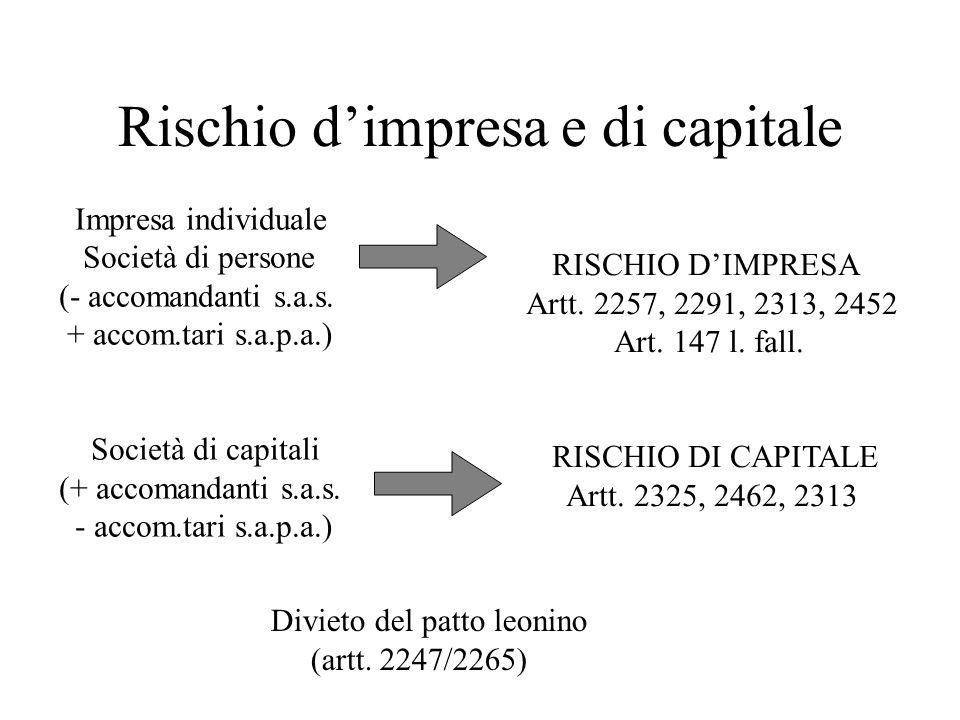 Rischio d'impresa e di capitale