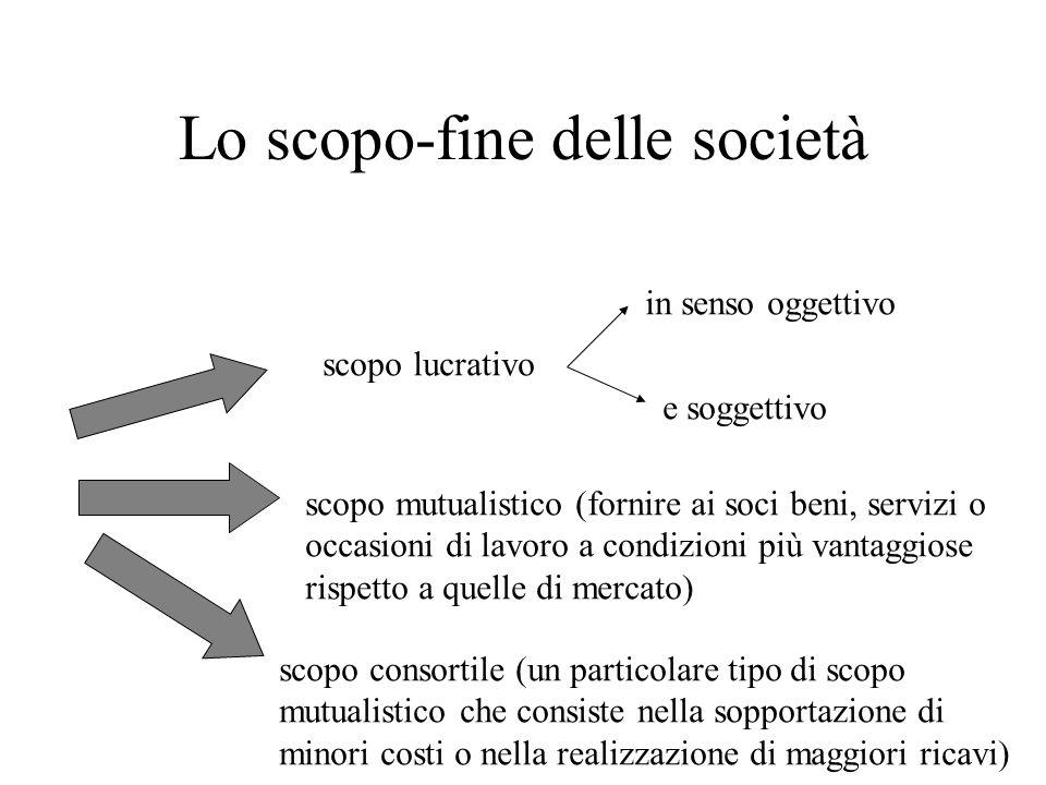 Lo scopo-fine delle società
