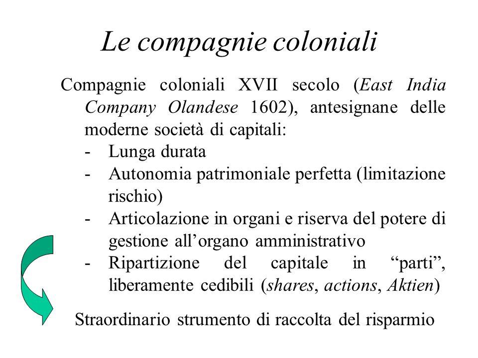 Le compagnie coloniali