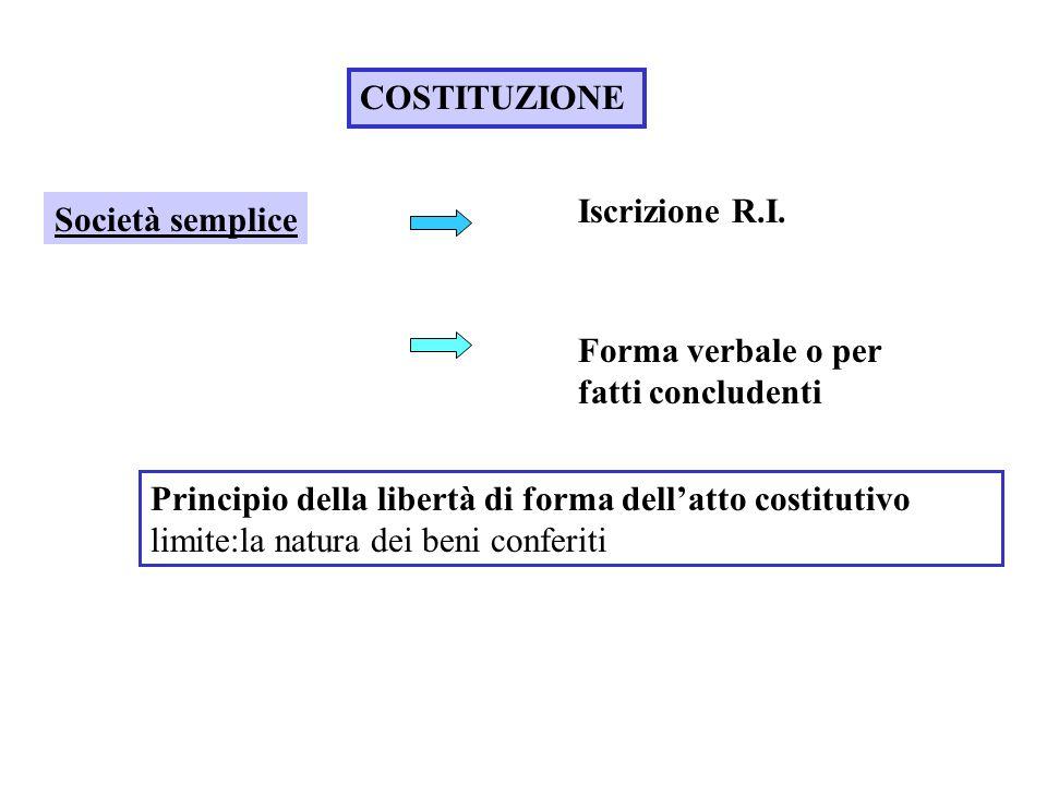 COSTITUZIONE Iscrizione R.I. Società semplice. Forma verbale o per fatti concludenti. Principio della libertà di forma dell'atto costitutivo.
