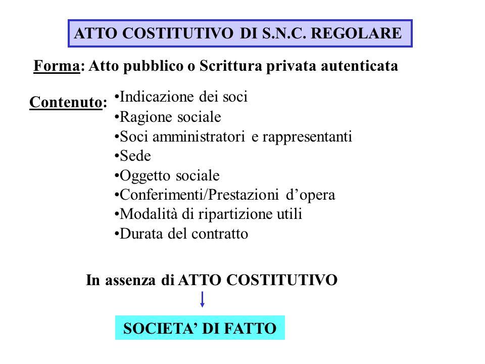 ATTO COSTITUTIVO DI S.N.C. REGOLARE