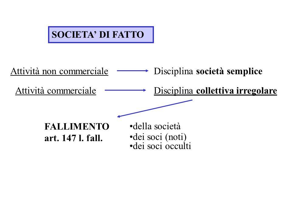 SOCIETA' DI FATTO Attività non commerciale. Disciplina società semplice. Attività commerciale. Disciplina collettiva irregolare.