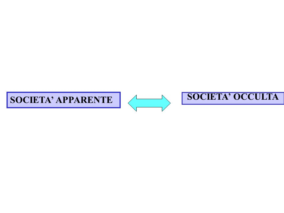 SOCIETA' APPARENTE SOCIETA' OCCULTA