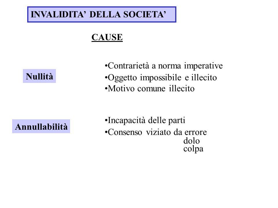 INVALIDITA' DELLA SOCIETA'