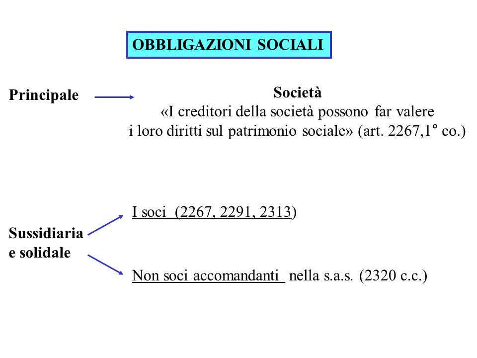 OBBLIGAZIONI SOCIALI Principale. Società «I creditori della società possono far valere i loro diritti sul patrimonio sociale» (art. 2267,1° co.)