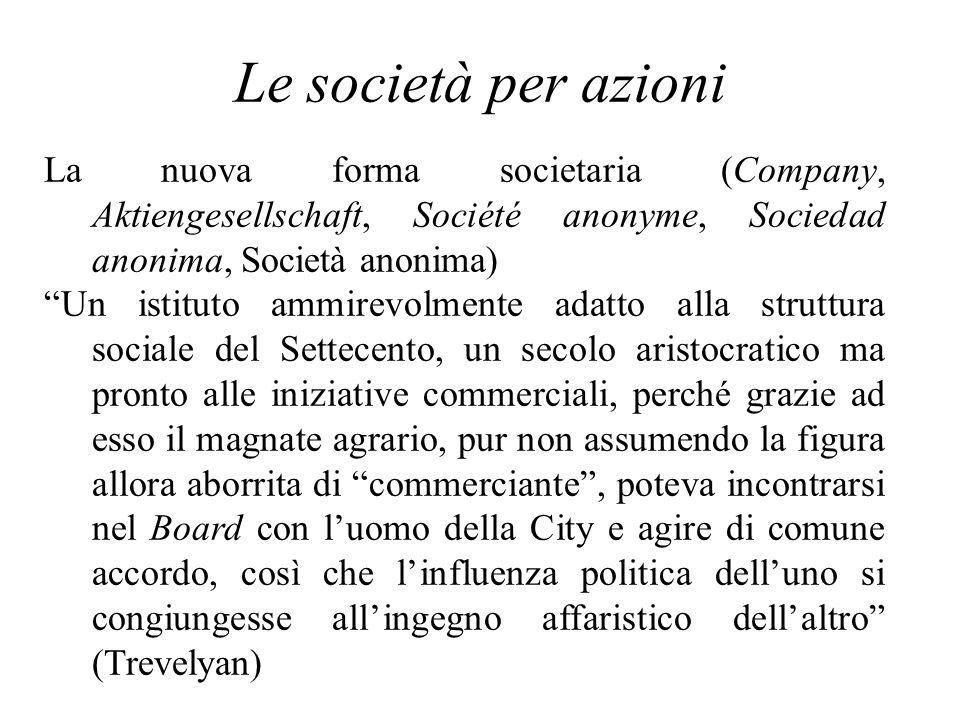 Le società per azioni La nuova forma societaria (Company, Aktiengesellschaft, Société anonyme, Sociedad anonima, Società anonima)