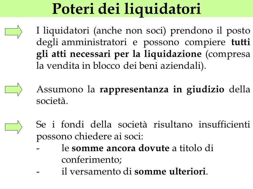 Poteri dei liquidatori