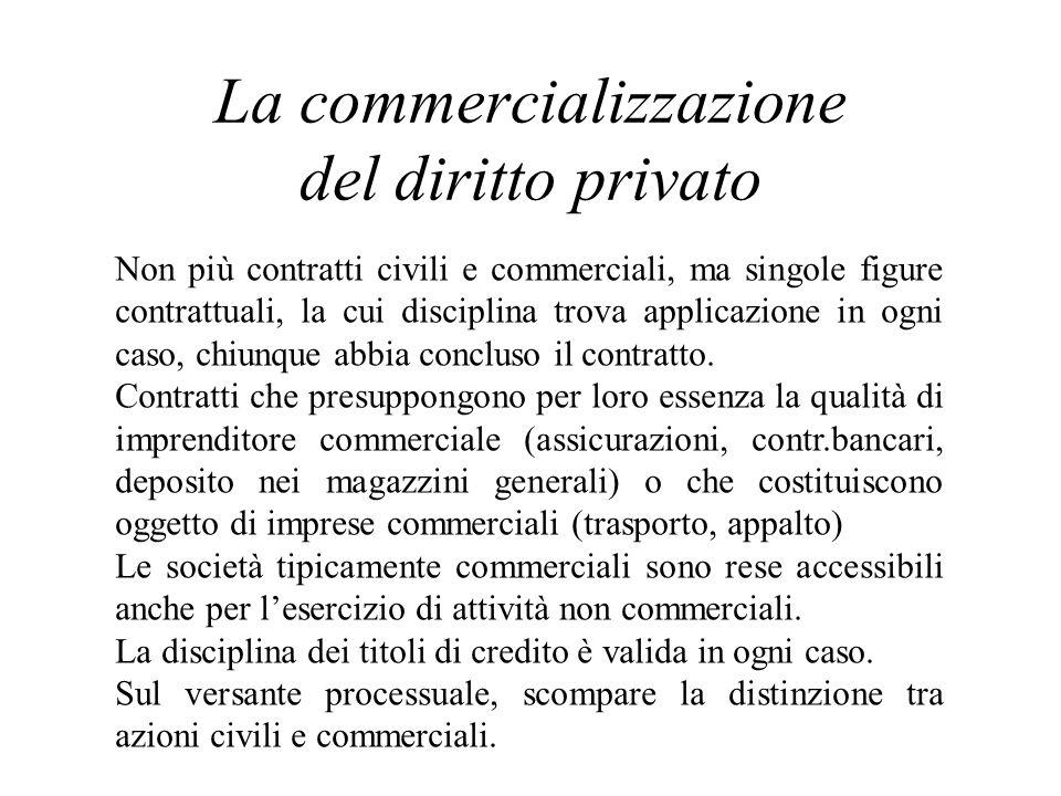 La commercializzazione del diritto privato