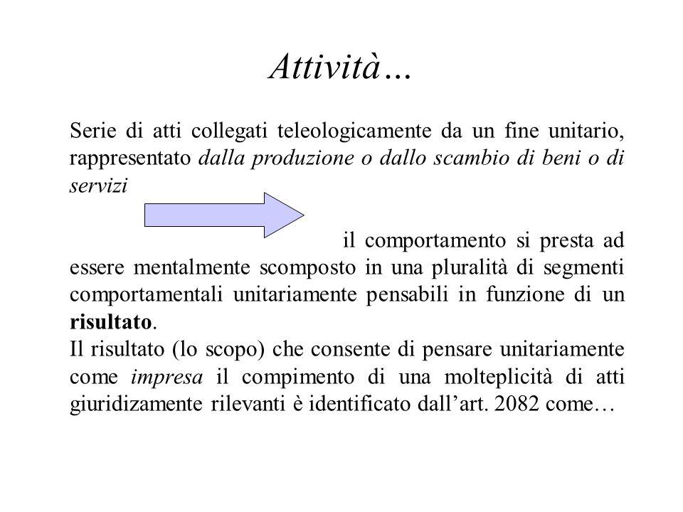 Attività… Serie di atti collegati teleologicamente da un fine unitario, rappresentato dalla produzione o dallo scambio di beni o di servizi.