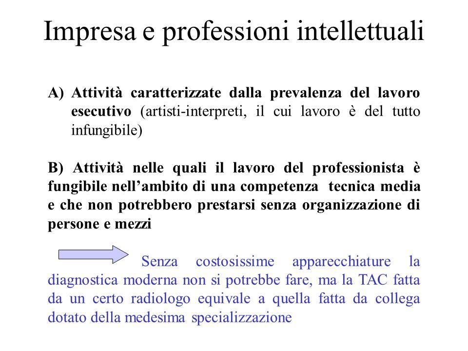 Impresa e professioni intellettuali