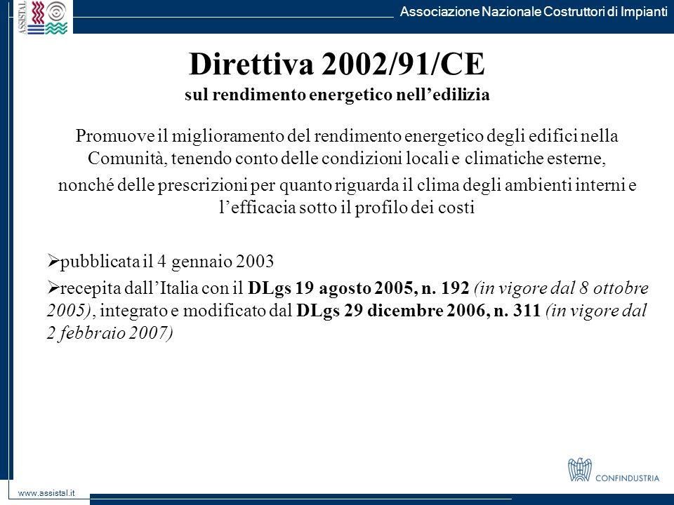 Direttiva 2002/91/CE sul rendimento energetico nell'edilizia