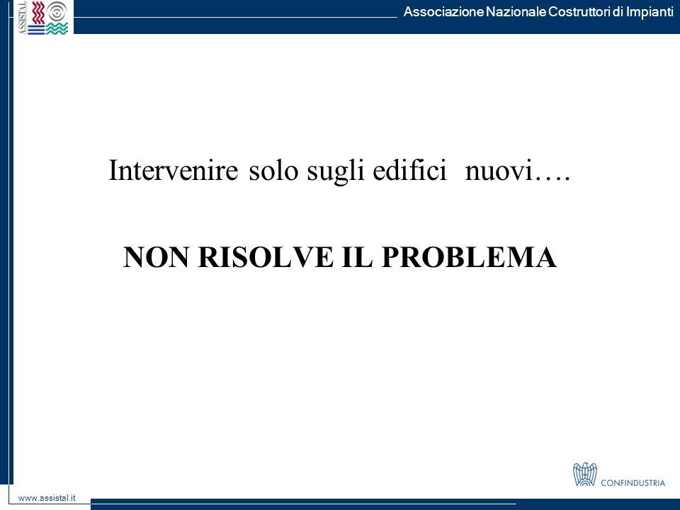 NON RISOLVE IL PROBLEMA