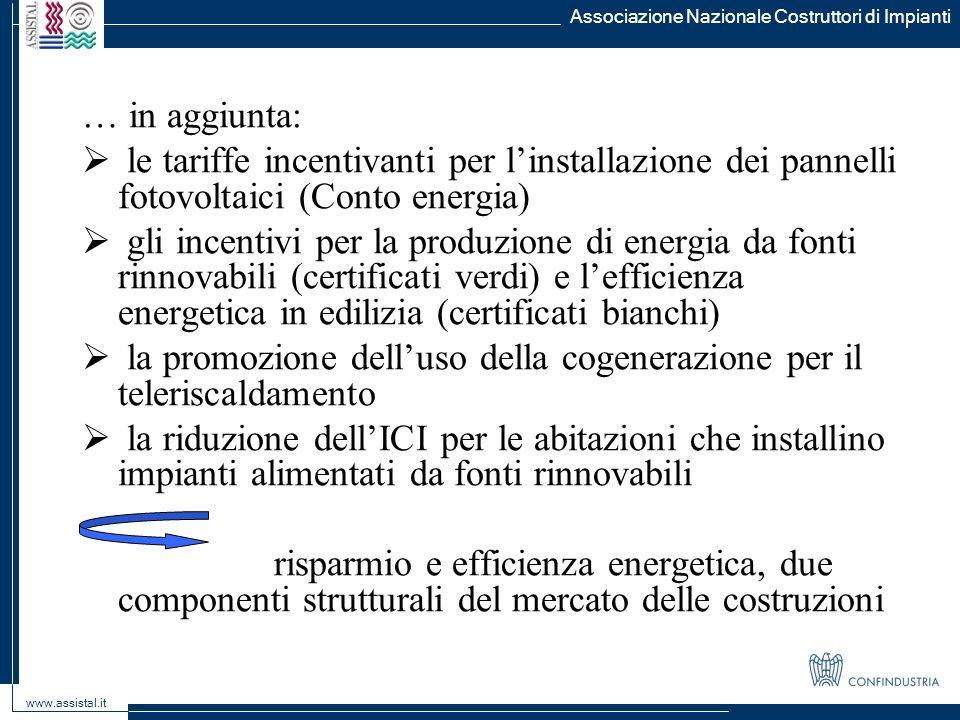 la promozione dell'uso della cogenerazione per il teleriscaldamento