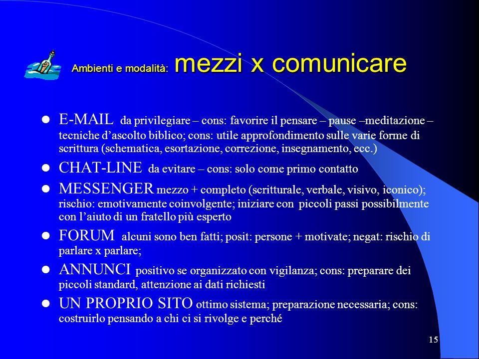 Ambienti e modalità: mezzi x comunicare