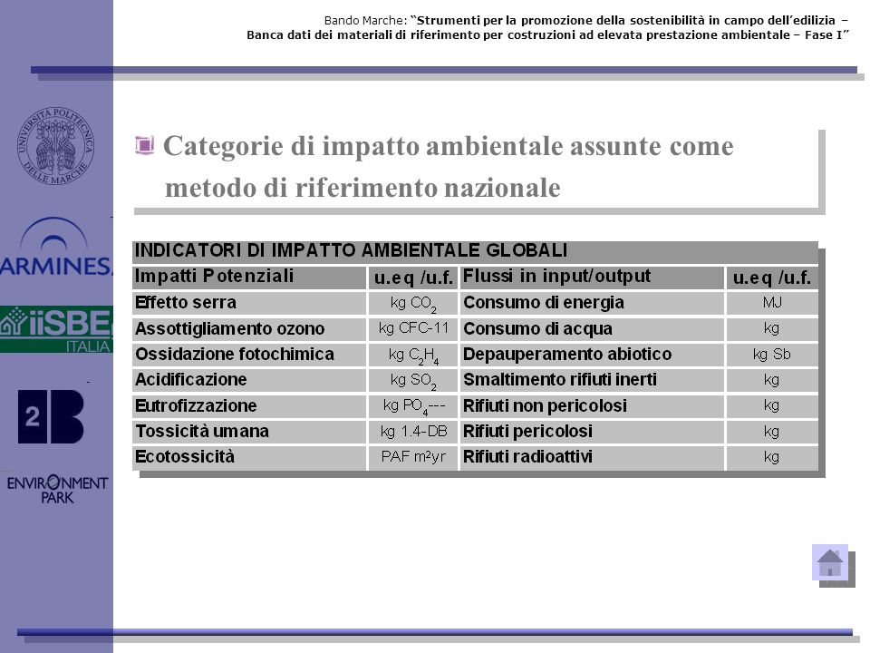 Categorie di impatto ambientale assunte come