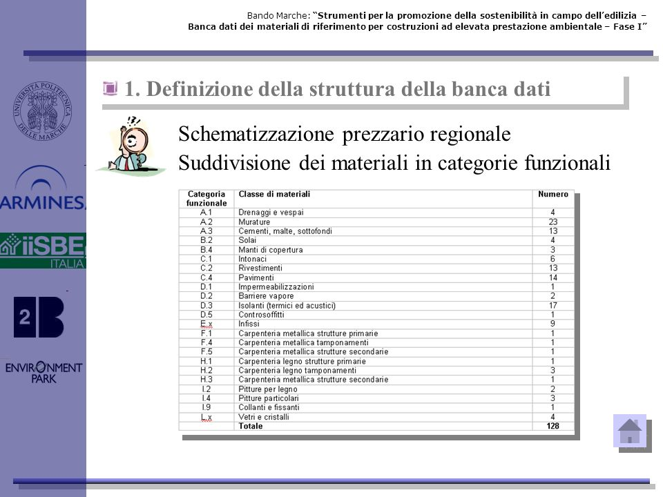 1. Definizione della struttura della banca dati
