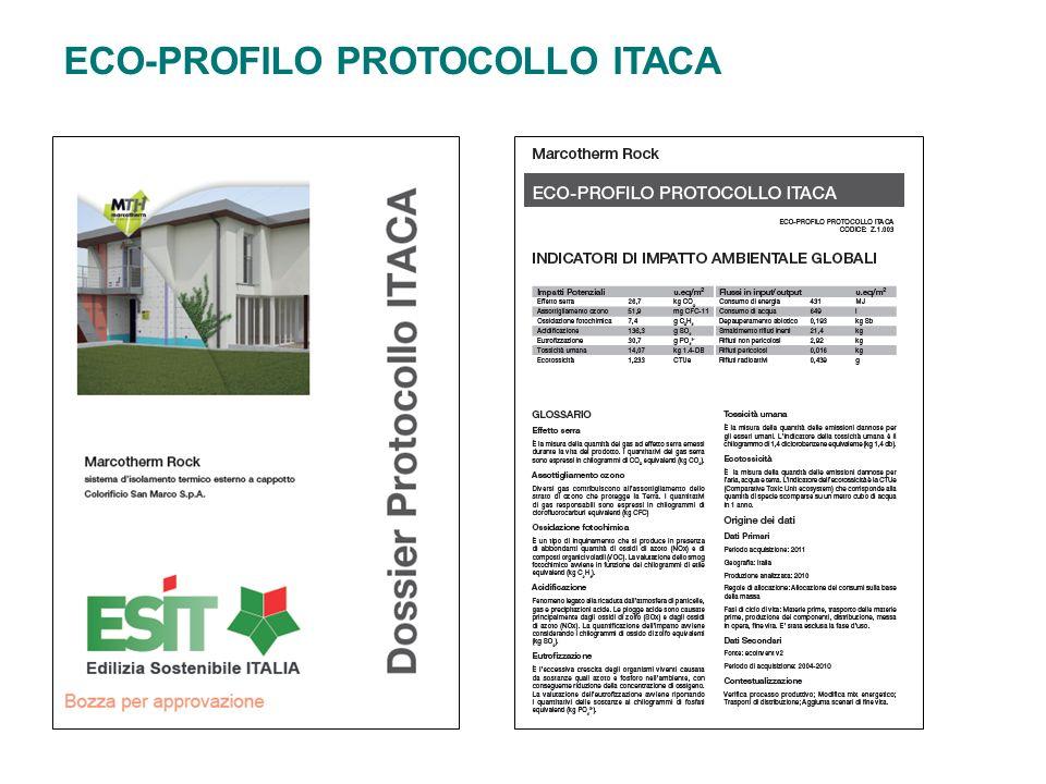 ECO-PROFILO PROTOCOLLO ITACA