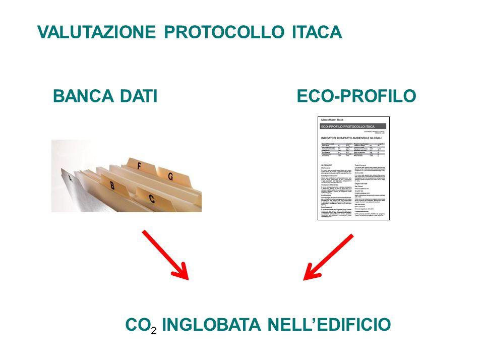 VALUTAZIONE PROTOCOLLO ITACA