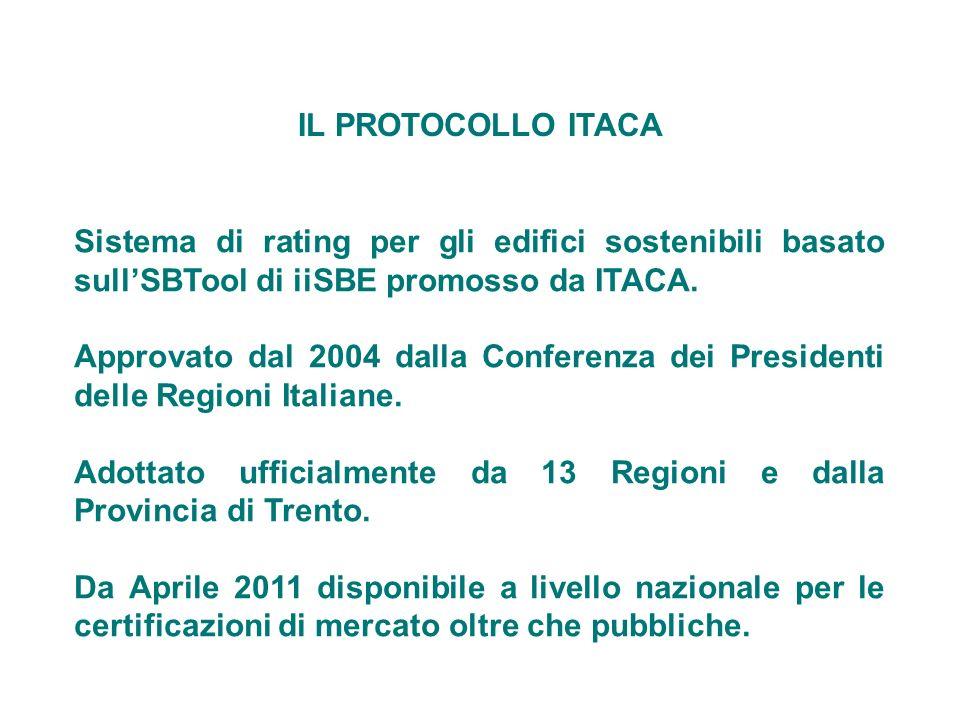 IL PROTOCOLLO ITACA Sistema di rating per gli edifici sostenibili basato sull'SBTool di iiSBE promosso da ITACA.