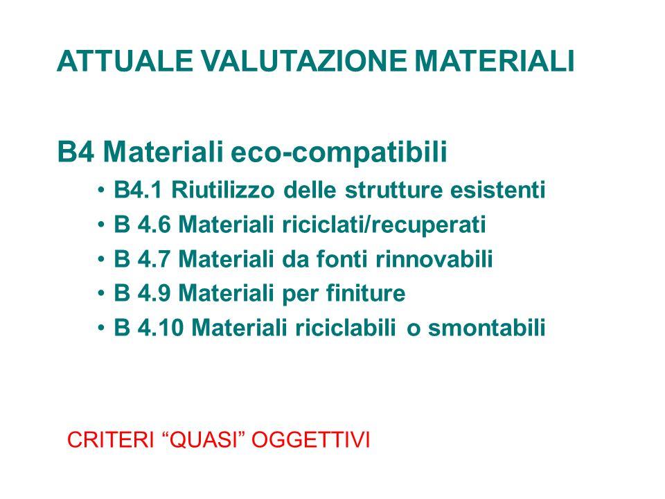 ATTUALE VALUTAZIONE MATERIALI
